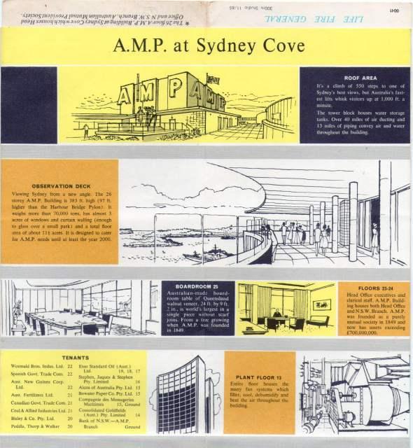 AMP pamphlet 3