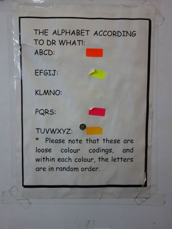 Dr What Alphabet